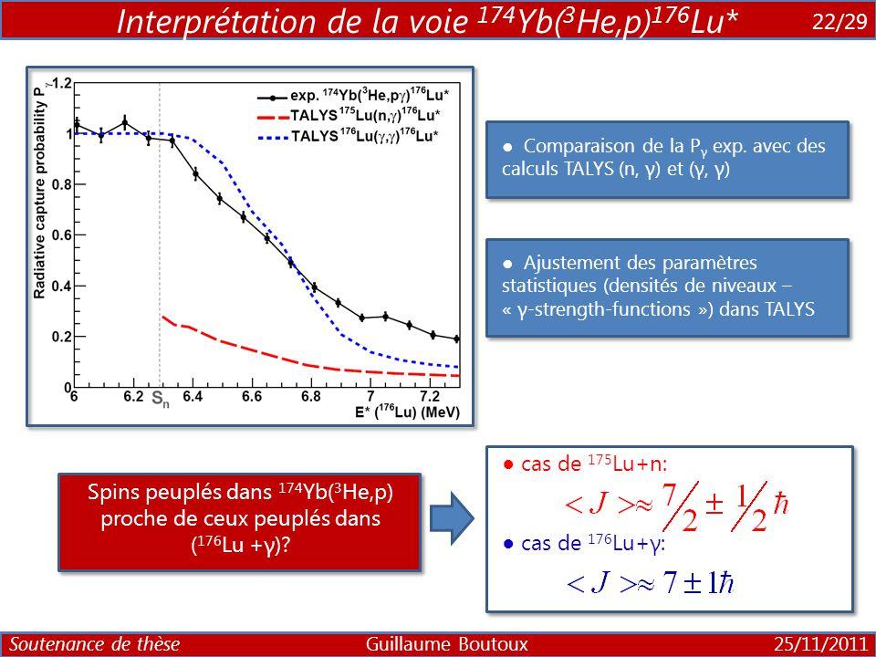 6 22/29 Interprétation de la voie 174 Yb( 3 He,p) 176 Lu* ● Ajustement des paramètres statistiques (densités de niveaux – « γ-strength-functions ») da