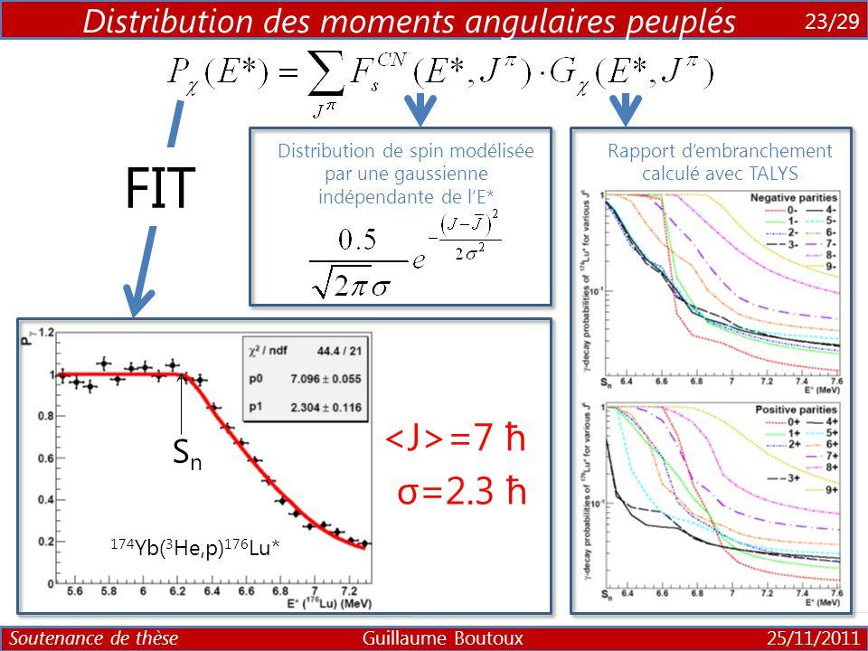 6 23/29 Distribution des moments angulaires peuplés ● Hypothèse conforté par les calculs et l'expérience ● Excellent accord avec les fonctions de poid