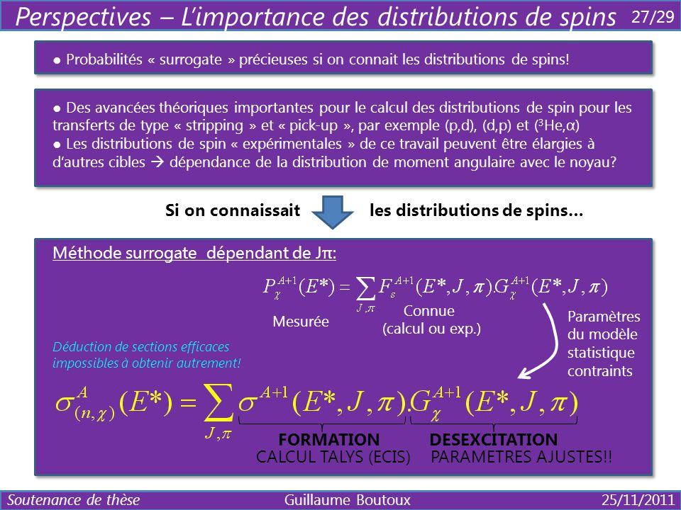 6 27/29 Perspectives – L'importance des distributions de spins ● Hypothèse conforté par les calculs et l'expérience ● Excellent accord avec les foncti