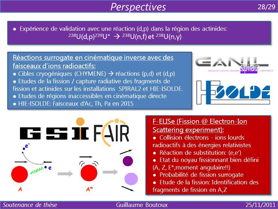 6 28/29 Perspectives ● Hypothèse conforté par les calculs et l'expérience ● Excellent accord avec les fonctions de poids. ● Domaine de validité: Sn<E*
