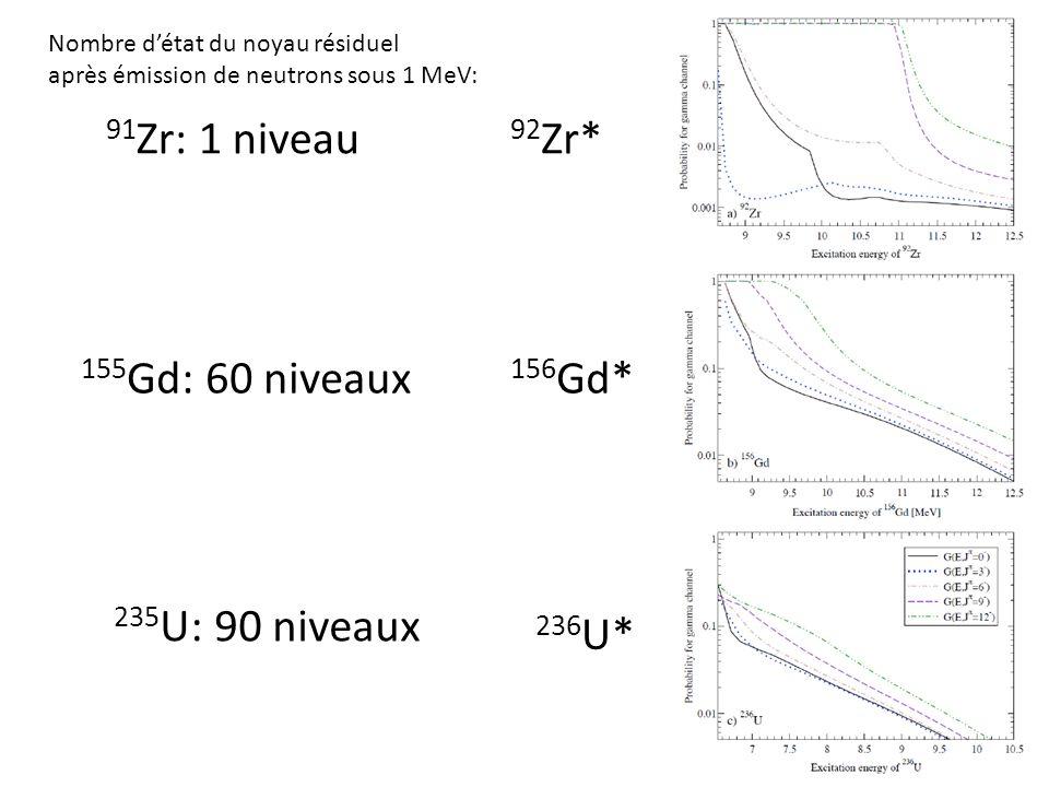 92 Zr* 156 Gd* 236 U* Nombre d'état du noyau résiduel après émission de neutrons sous 1 MeV: 91 Zr: 1 niveau 155 Gd: 60 niveaux 235 U: 90 niveaux