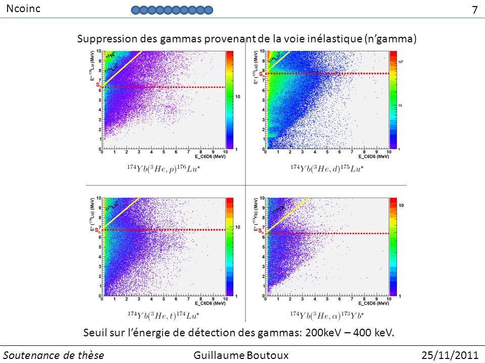 Soutenance de thèse Guillaume Boutoux 25/11/2011 7 Ncoinc Suppression des gammas provenant de la voie inélastique (n'gamma) Seuil sur l'énergie de dét