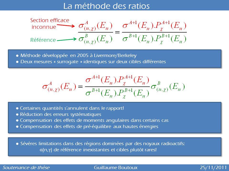 6 Section efficace inconnue Référence La méthode des ratios Soutenance de thèse Guillaume Boutoux 25/11/2011 ● Méthode développée en 2005 à Livermore/