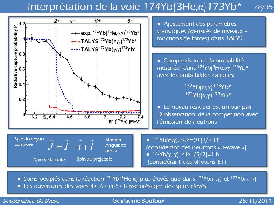 6 28/35 Interprétation de la voie 174Yb(3He, α )173Yb* Soutenance de thèse Guillaume Boutoux 25/11/2011 ● Hypothèse conforté par les calculs et l'expé