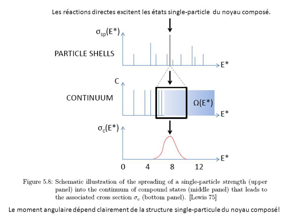 Le moment angulaire dépend clairement de la structure single-particule du noyau composé! Les réactions directes excitent les états single-particle du