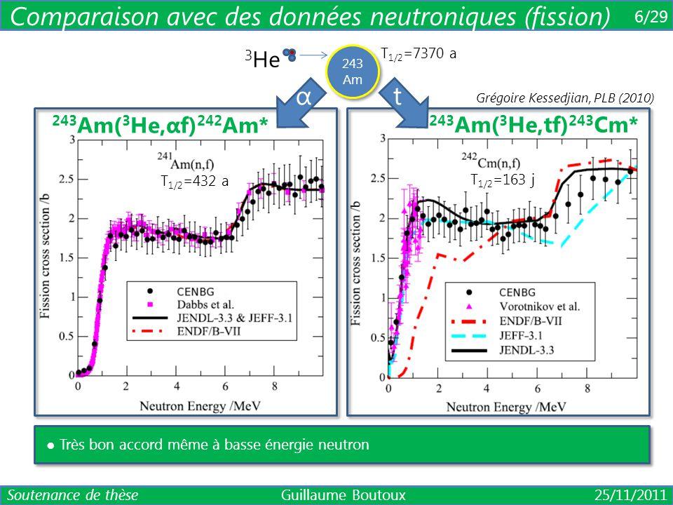 7/29 Etat de l'art (fission) ● En général, très bon accord (<10%) au seuil de fission B f et au delà Réaction « surrogate »Réaction désiréeRéférence (p,p'f), (d,pf) (t,pf), (t,df) ( 3 He,pf), ( 3 He,df), ( 3 He,tf) 230-234 Th(n,f), 229-232 Pa(n,f) 232-240 U(n,f), 232-238 Np(n,f) 236-244 Pu(n,f), 238-247 Am(n,f) 244-250 Cm(n,f), 244-246 Bk(n,f) 252-253 Cf(n,f), 255-256 Es(n,f) J.D.