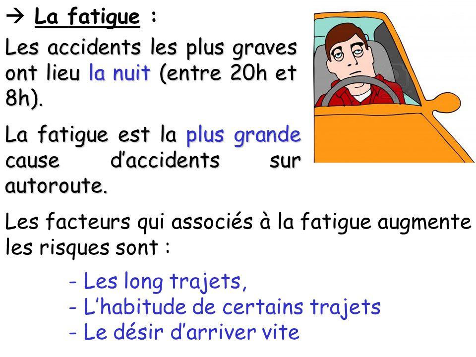  La fatigue : Les accidents les plus graves ont lieu la nuit (entre 20h et 8h).