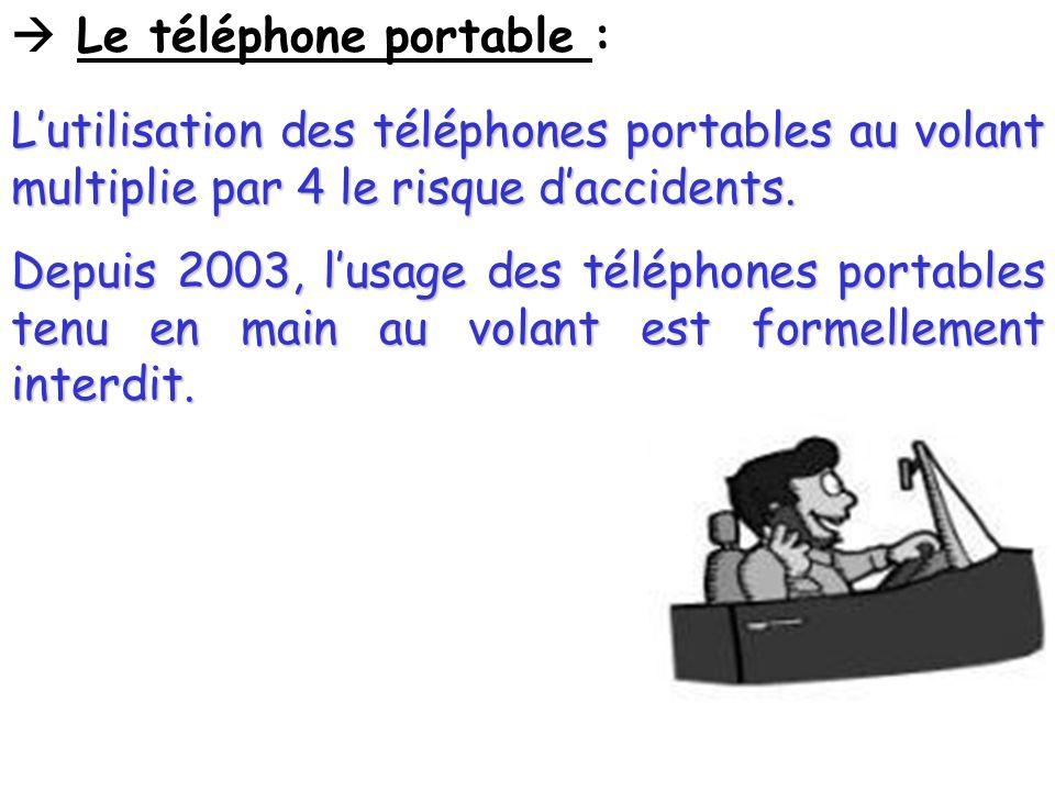  Le téléphone portable : L'utilisation des téléphones portables au volant multiplie par 4 le risque d'accidents.