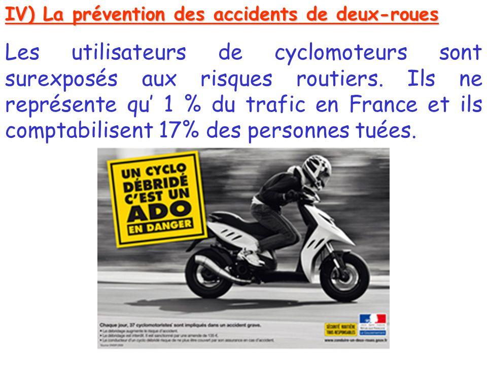 IV) La prévention des accidents de deux-roues Les utilisateurs de cyclomoteurs sont surexposés aux risques routiers.