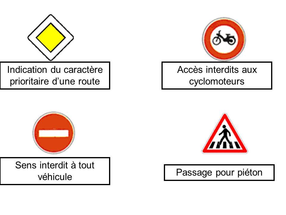 Indication du caractère prioritaire d'une route Accès interdits aux cyclomoteurs Sens interdit à tout véhicule Passage pour piéton