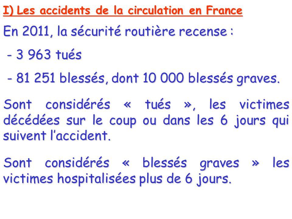 I) Les accidents de la circulation en France Sont considérés « tués », les victimes décédées sur le coup ou dans les 6 jours qui suivent l'accident.