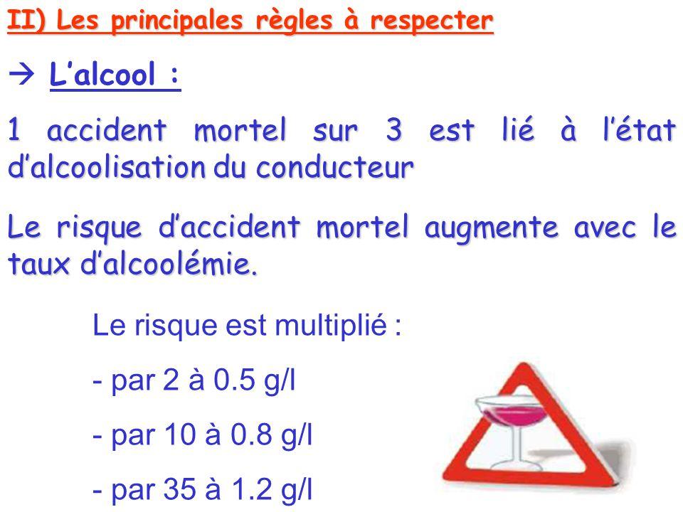 II) Les principales règles à respecter  L'alcool : 1 accident mortel sur 3 est lié à l'état d'alcoolisation du conducteur Le risque d'accident mortel augmente avec le taux d'alcoolémie.