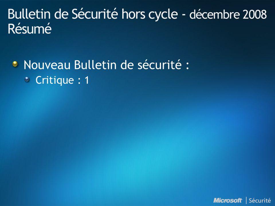 Bulletin de Sécurité hors cycle - décembre 2008 Résumé Nouveau Bulletin de sécurité : Critique : 1
