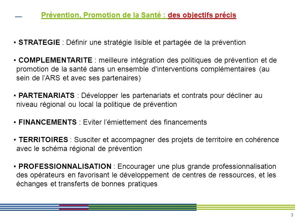 3 • STRATEGIE : Définir une stratégie lisible et partagée de la prévention • COMPLEMENTARITE : meilleure intégration des politiques de prévention et de promotion de la santé dans un ensemble d interventions complémentaires (au sein de l'ARS et avec ses partenaires) • PARTENARIATS : Développer les partenariats et contrats pour décliner au niveau régional ou local la politique de prévention • FINANCEMENTS : Eviter l'émiettement des financements • TERRITOIRES : Susciter et accompagner des projets de territoire en cohérence avec le schéma régional de prévention • PROFESSIONNALISATION : Encourager une plus grande professionnalisation des opérateurs en favorisant le développement de centres de ressources, et les échanges et transferts de bonnes pratiques Prévention, Promotion de la Santé : des objectifs précis