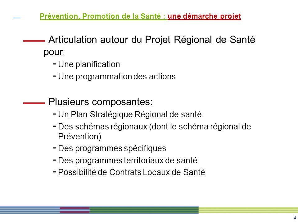 4 Prévention, Promotion de la Santé : une démarche projet Articulation autour du Projet Régional de Santé pour : - Une planification - Une programmation des actions Plusieurs composantes: - Un Plan Stratégique Régional de santé - Des schémas régionaux (dont le schéma régional de Prévention) - Des programmes spécifiques - Des programmes territoriaux de santé - Possibilité de Contrats Locaux de Santé