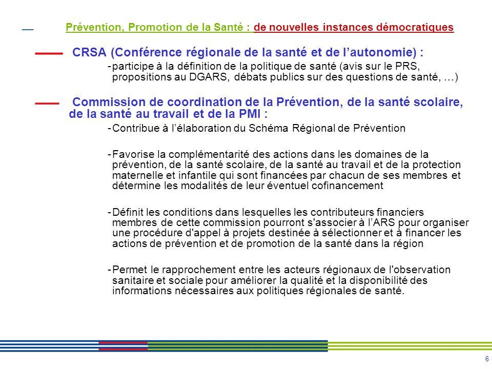 6 Prévention, Promotion de la Santé : de nouvelles instances démocratiques CRSA (Conférence régionale de la santé et de l'autonomie) : -participe à la