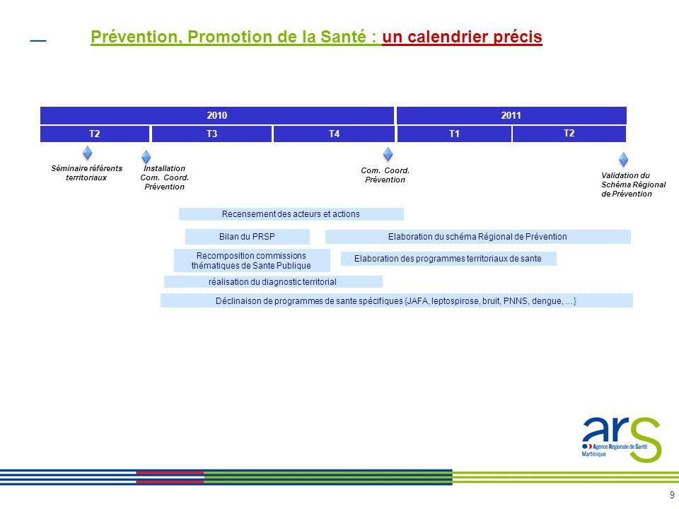 9 Prévention, Promotion de la Santé : un calendrier précis Validation du Schéma Régional de Prévention Installation Com. Coord. Prévention Recompositi