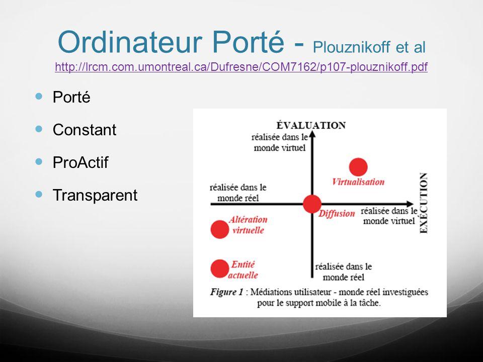 Ordinateur Porté - Plouznikoff et al http://lrcm.com.umontreal.ca/Dufresne/COM7162/p107-plouznikoff.pdf http://lrcm.com.umontreal.ca/Dufresne/COM7162/