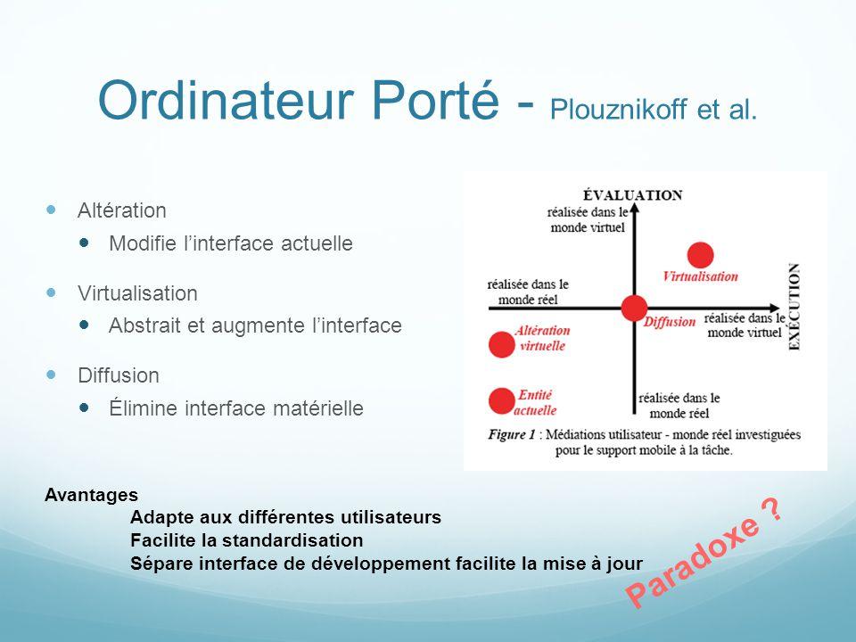 Ordinateur Porté - Plouznikoff et al.  Altération  Modifie l'interface actuelle  Virtualisation  Abstrait et augmente l'interface  Diffusion  Él