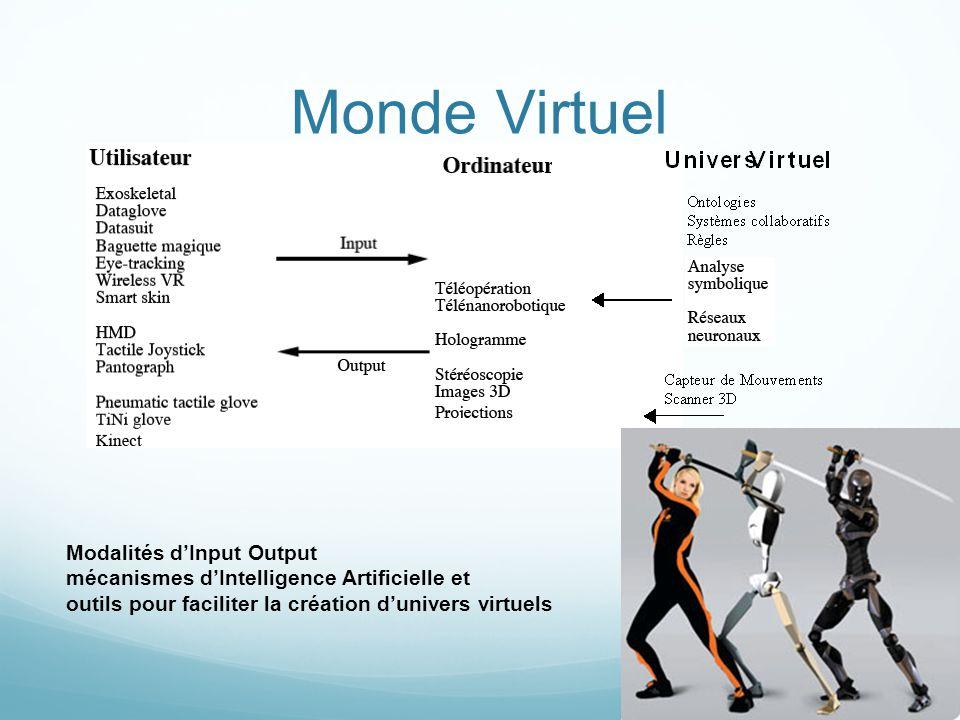 Monde Virtuel Modalités d'Input Output mécanismes d'Intelligence Artificielle et outils pour faciliter la création d'univers virtuels