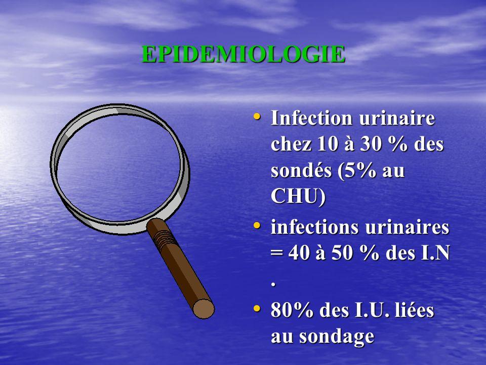 DECRET DE COMPETENCE  Article R4311-10 alinéa 2 du décrèt 2004-802 : participe à la mise en œuvre par le médecin premier sondage vésical chez l 'homm