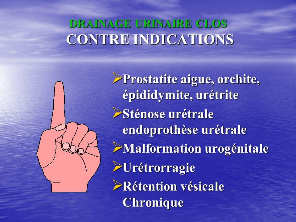 DRAINAGE URINAIRE CLOS INDICATIONS CURATIVES  Rétention aigue d'urines  Hématurie avec caillots  Instillation médicamenteuse