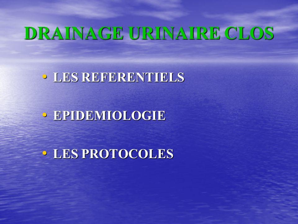 DRAINAGE URINAIRE CLOS CONTRE INDICATIONS  Prostatite aigue, orchite, épididymite, urétrite  Sténose urétrale endoprothèse urétrale  Malformation u