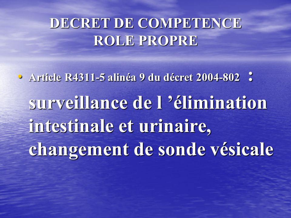DRAINAGE URINAIRE CLOS REFERENCES • Actes professionnels du décret 2004-802 du 29- 07-2004 • Protocoles CHU CLIN- PRO-093 et CLIN-PRO 094 d'avril 2006