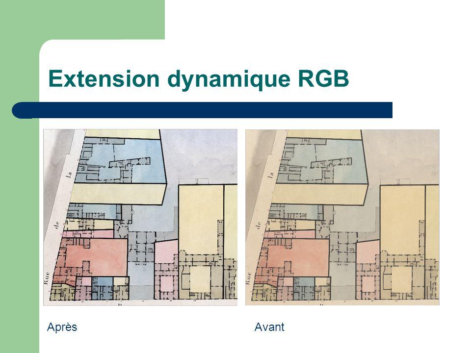 Extension dynamique RGB Après Avant