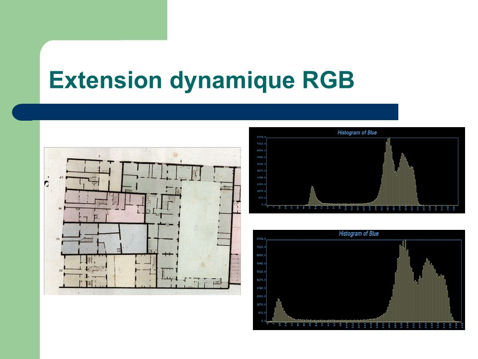 Extension dynamique RGB
