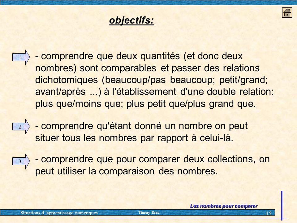 Situations d 'apprentissage numériques Thierry Dias 15 - comprendre que deux quantités (et donc deux nombres) sont comparables et passer des relations