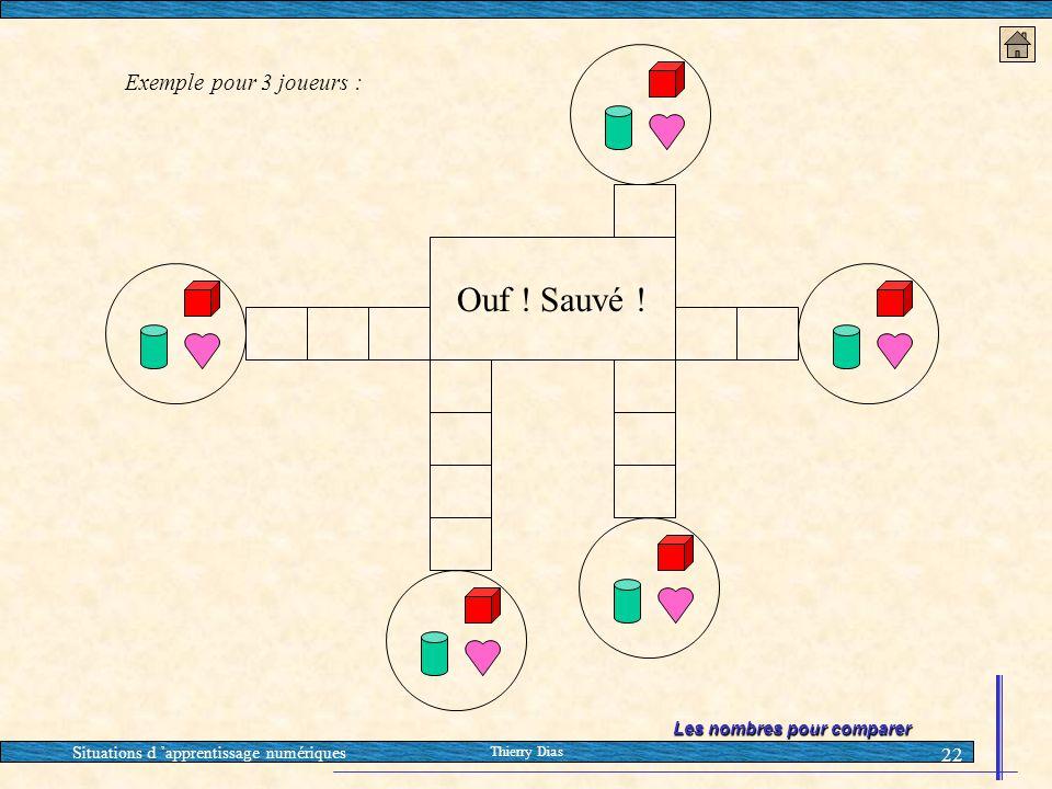 Situations d 'apprentissage numériques Thierry Dias 22 Ouf ! Sauvé ! Exemple pour 3 joueurs : Les nombres pour comparer