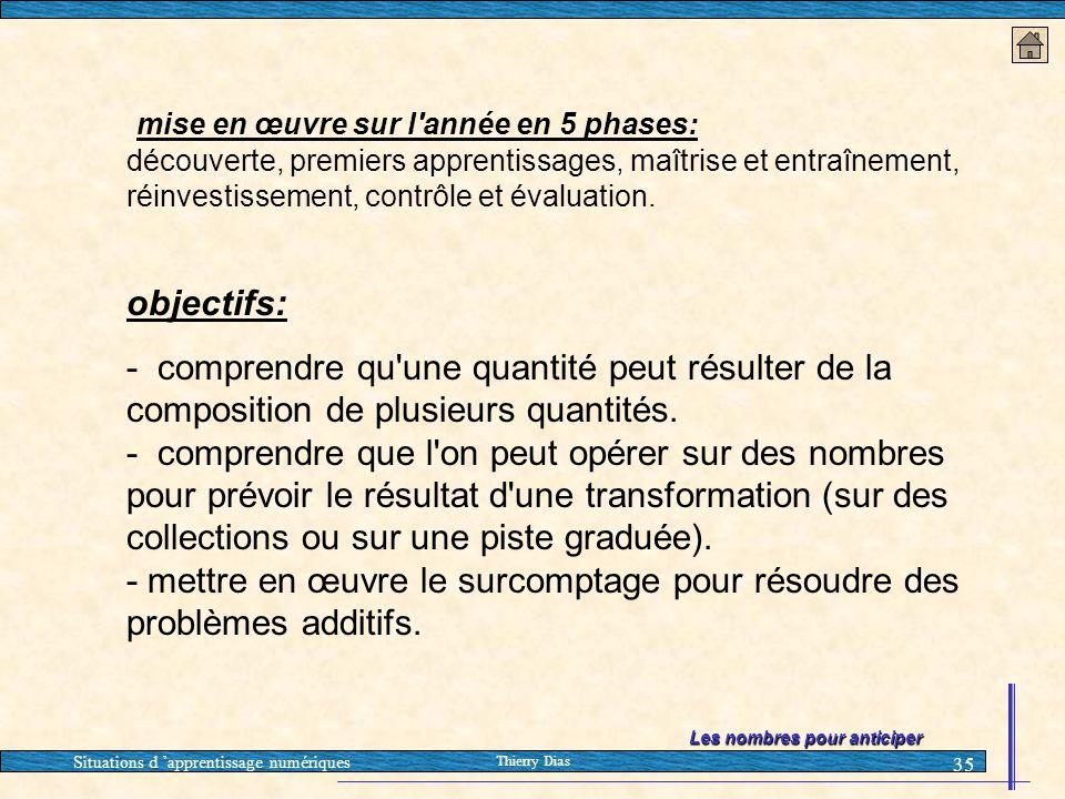 Situations d 'apprentissage numériques Thierry Dias 35 mise en œuvre sur l'année en 5 phases: découverte, premiers apprentissages, maîtrise et entraîn