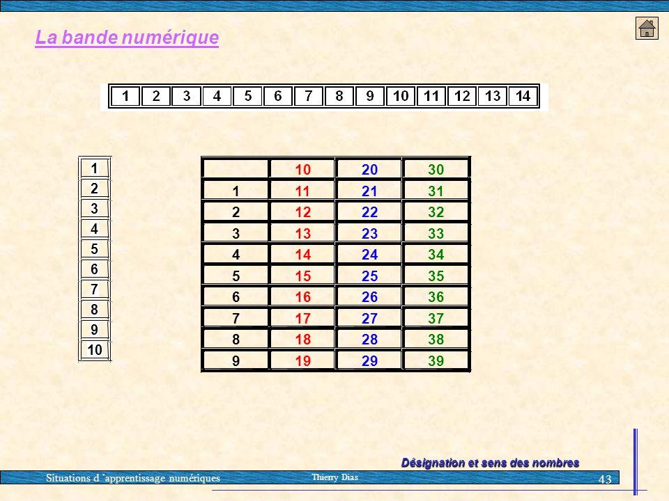 Situations d 'apprentissage numériques Thierry Dias 43 La bande numérique 102030 1112131 2122232 3132333 4142434 5152535 6162636 7172737 8182838 91929