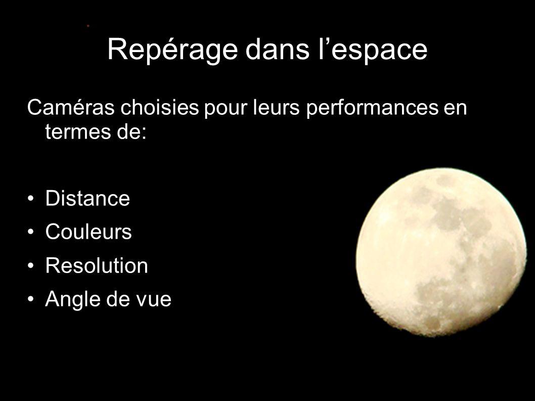 Repérage dans l'espace Caméras choisies pour leurs performances en termes de: •Distance •Couleurs •Resolution •Angle de vue