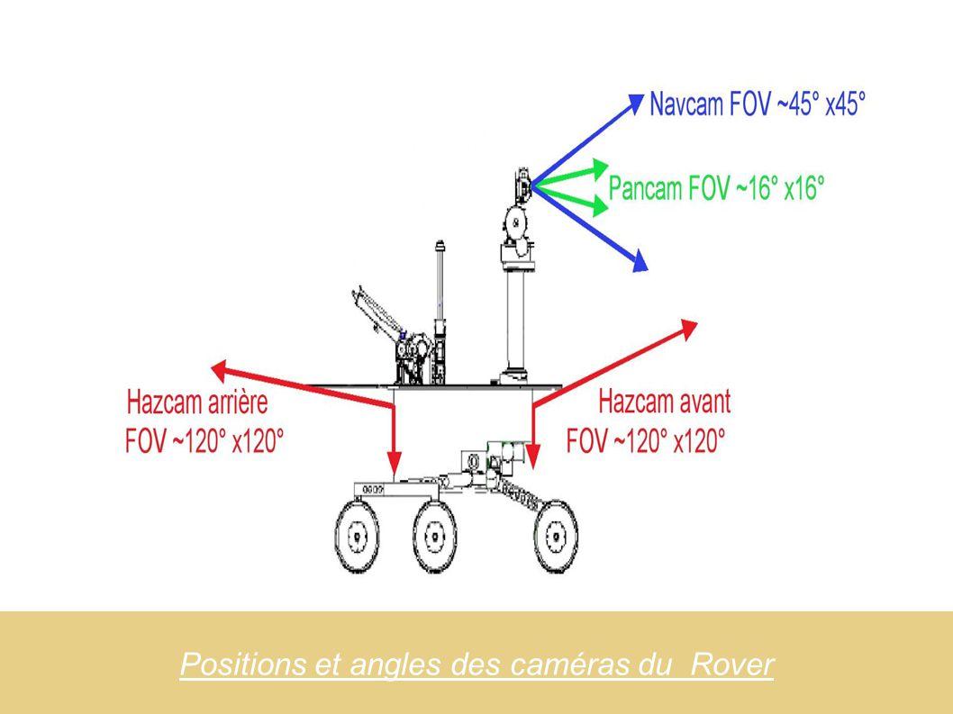 Coment se repérer Positions et angles des caméras du Rover