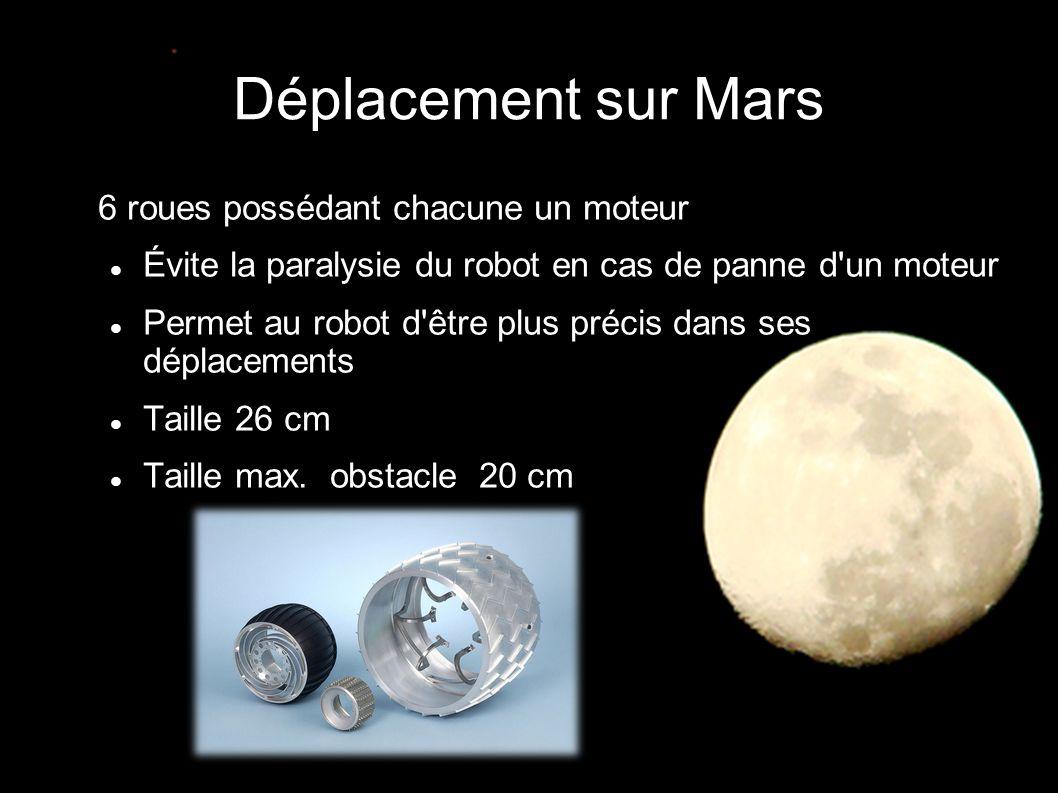 Déplacement sur Mars  6 roues possédant chacune un moteur  Évite la paralysie du robot en cas de panne d un moteur  Permet au robot d être plus précis dans ses déplacements  Taille 26 cm  Taille max.
