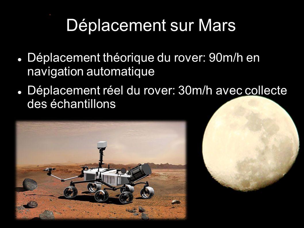 Déplacement sur Mars  Déplacement théorique du rover: 90m/h en navigation automatique  Déplacement réel du rover: 30m/h avec collecte des échantillo
