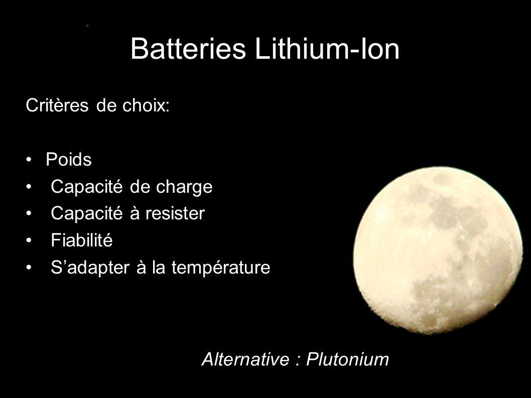 Batteries Lithium-Ion Alternative : Plutonium Critères de choix: •Poids • Capacité de charge • Capacité à resister • Fiabilité • S'adapter à la tempér