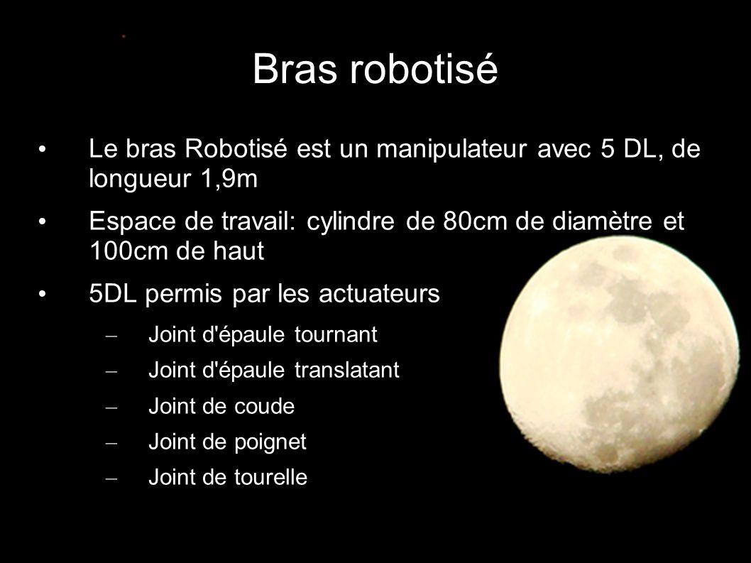 Bras robotisé • Le bras Robotisé est un manipulateur avec 5 DL, de longueur 1,9m • Espace de travail: cylindre de 80cm de diamètre et 100cm de haut •