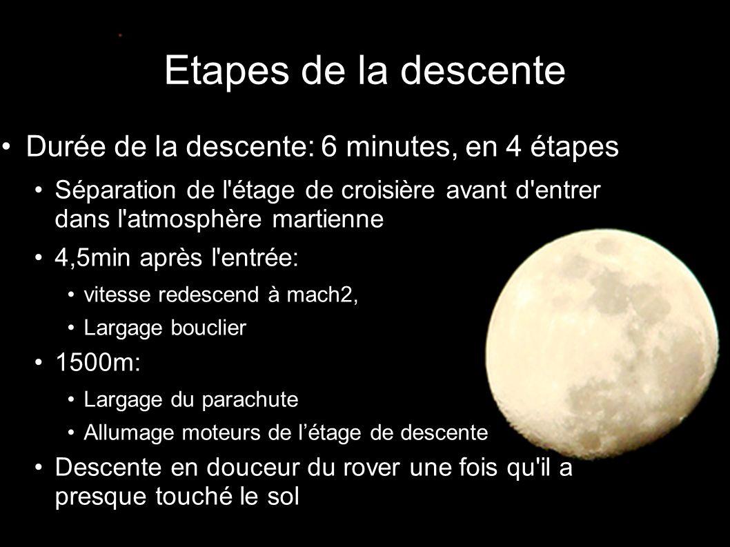 Etapes de la descente •Durée de la descente: 6 minutes, en 4 étapes •Séparation de l'étage de croisière avant d'entrer dans l'atmosphère martienne •4,