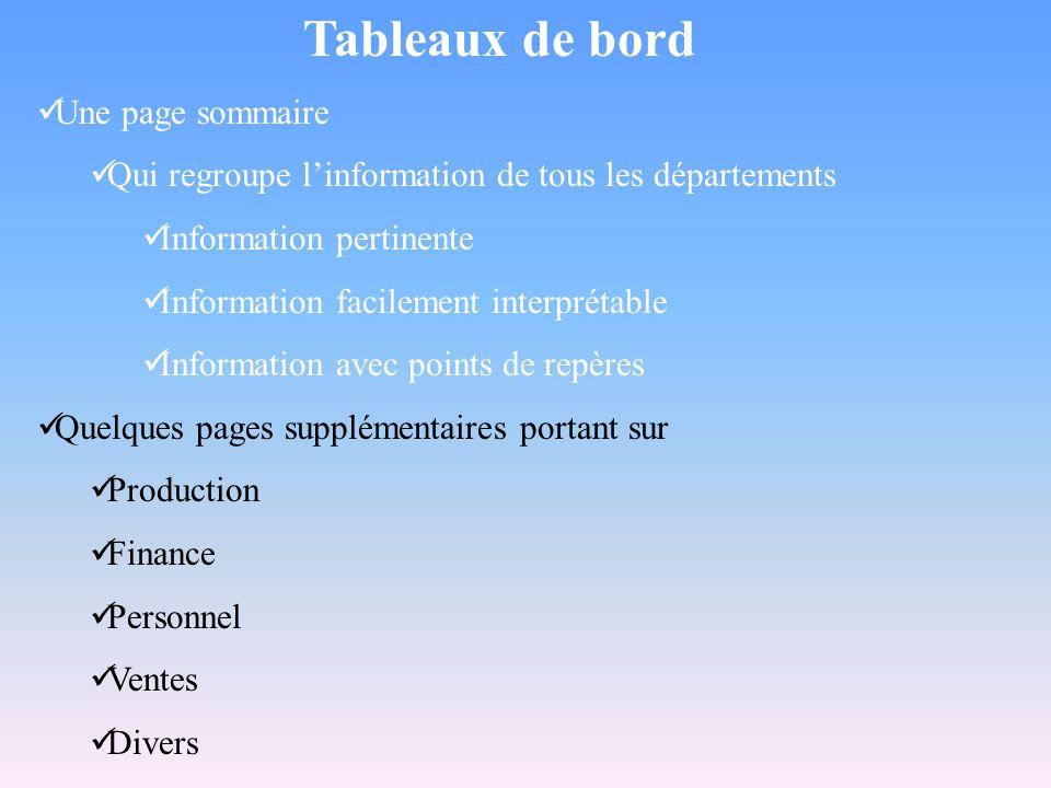 Tableaux de bord  Une page sommaire  Qui regroupe l'information de tous les départements  Information pertinente  Information facilement interprét