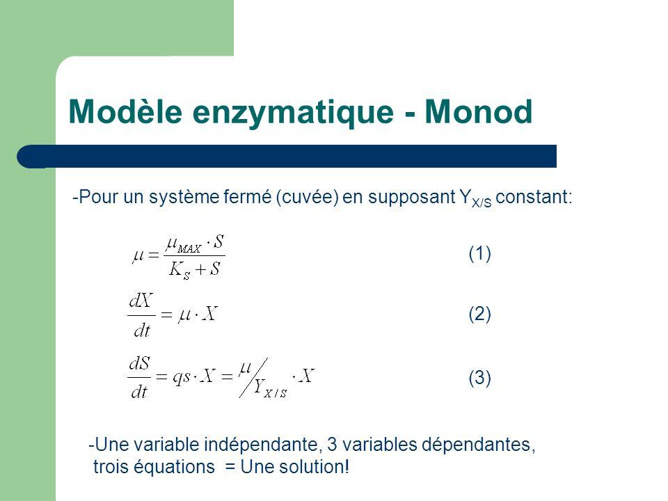 Modèle enzymatique - Monod -Une variable indépendante, 3 variables dépendantes, trois équations = Une solution! (1) (2) (3) -Pour un système fermé (cu