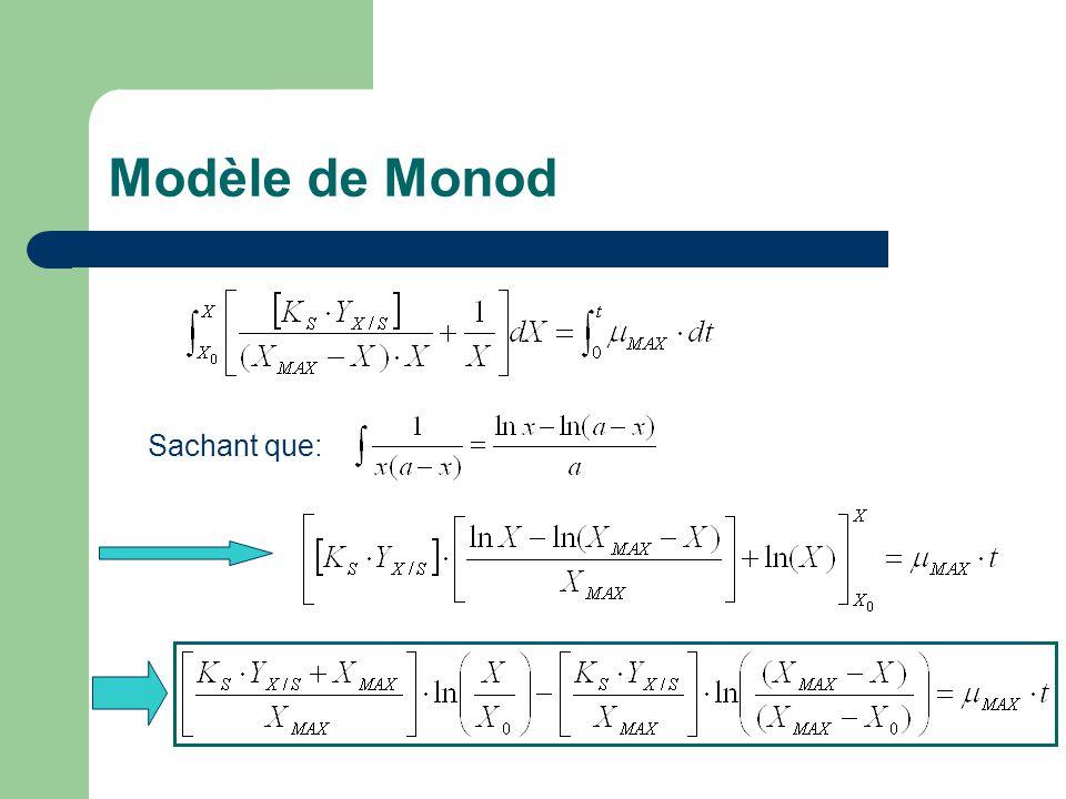 Modèle de Monod S = (Xmax-X)/Yx/s Données  max= 1 Ks=5 Yx/s=0,5 So=20 Xo=0,1