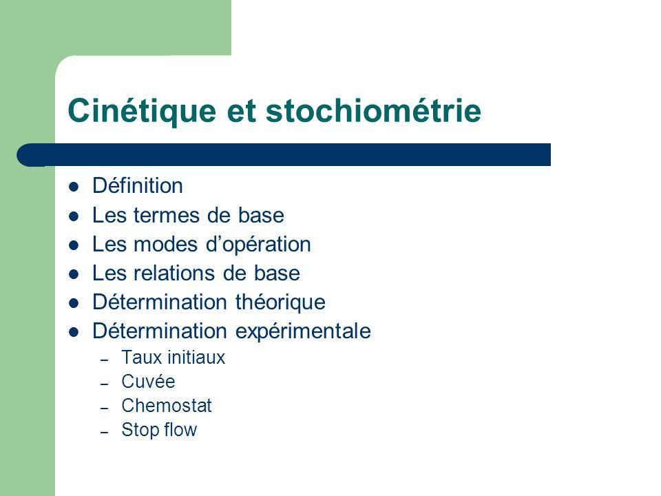 Cinétique et stochiométrie  Définition  Les termes de base  Les modes d'opération  Les relations de base  Détermination théorique  Détermination