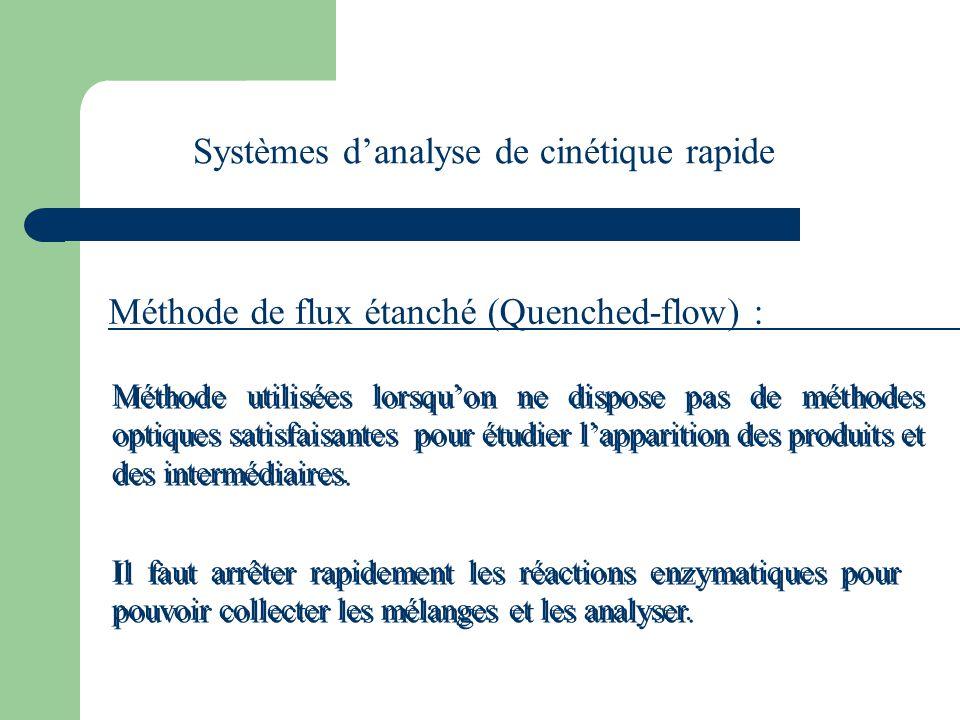 Systèmes d'analyse de cinétique rapide Méthode de flux étanché (Quenched-flow) : Types d'étanchage :  Étanchage chimique : Ajout d'acide ou de base (ex.