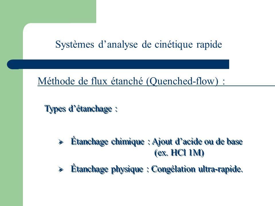 Systèmes d'analyse de cinétique rapide Méthode de flux étanché (Quenched-flow) : Types d'étanchage :  Étanchage chimique : Ajout d'acide ou de base (