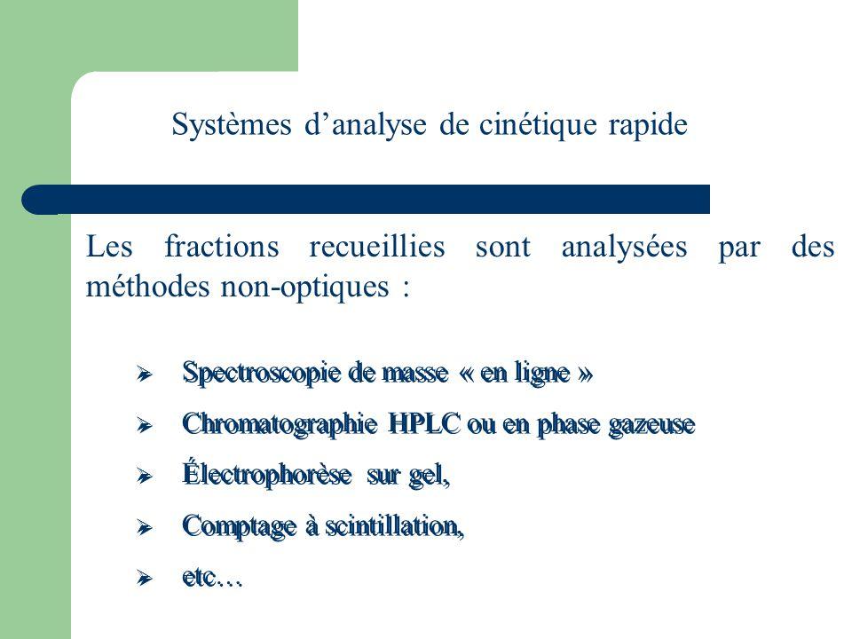  Spectroscopie de masse « en ligne »  Chromatographie HPLC ou en phase gazeuse  Électrophorèse sur gel,  Comptage à scintillation,  etc…  Spectr