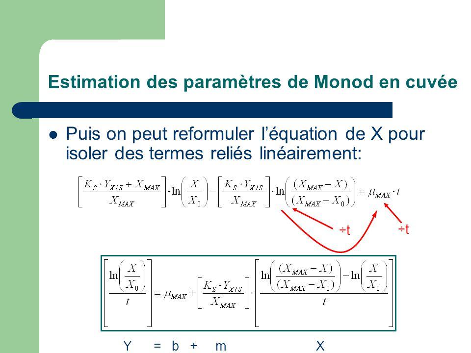 Estimation des paramètres de Monod en cuvée  Puis on peut reformuler l'équation de X pour isoler des termes reliés linéairement: ÷t Y = b + m X
