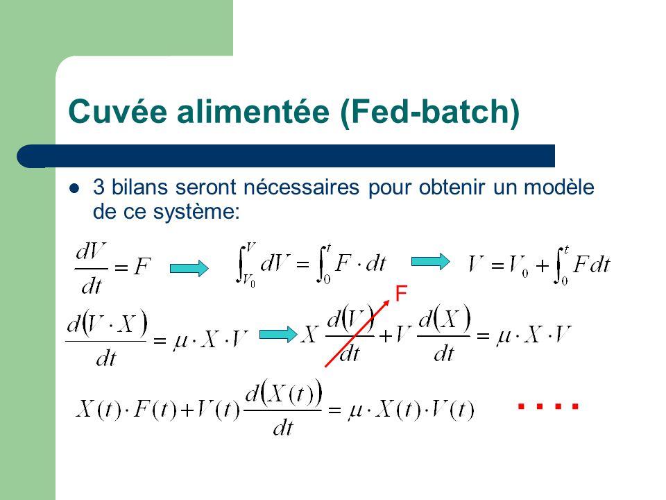 Cuvée alimentée (Fed-batch)  3 bilans seront nécessaires pour obtenir un modèle de ce système: F ….